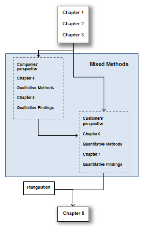 thesis layout example